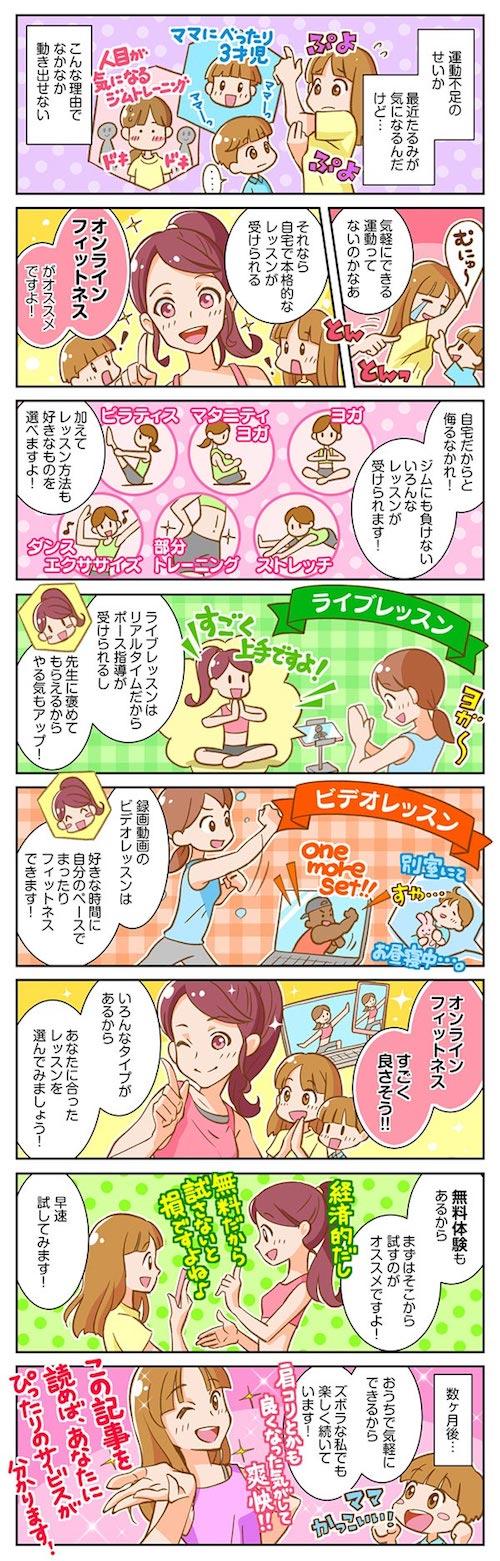 おすすめオンラインフィットネスとオンラインヨガの紹介マンガ